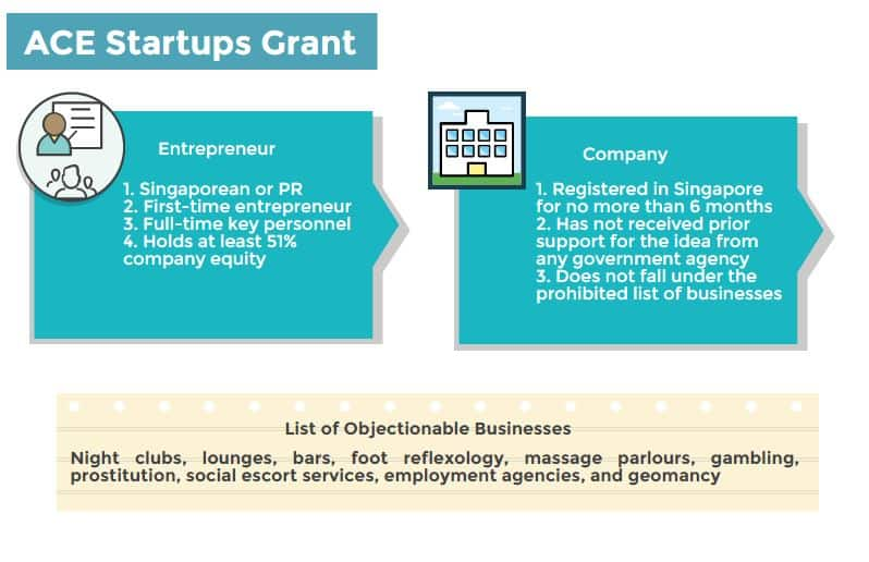 ace-startups-grant