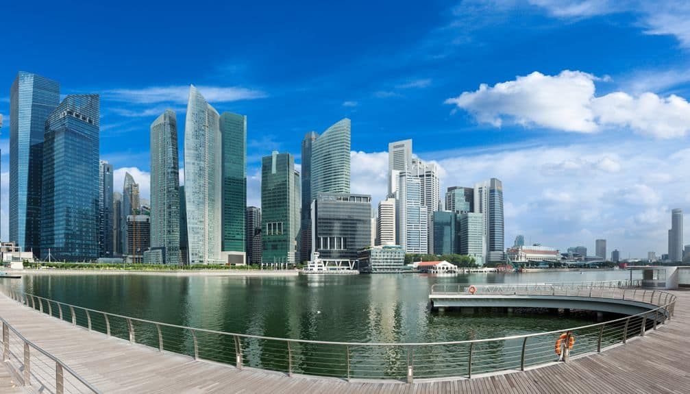 Singapore: The City State's Business Climate for Startups
